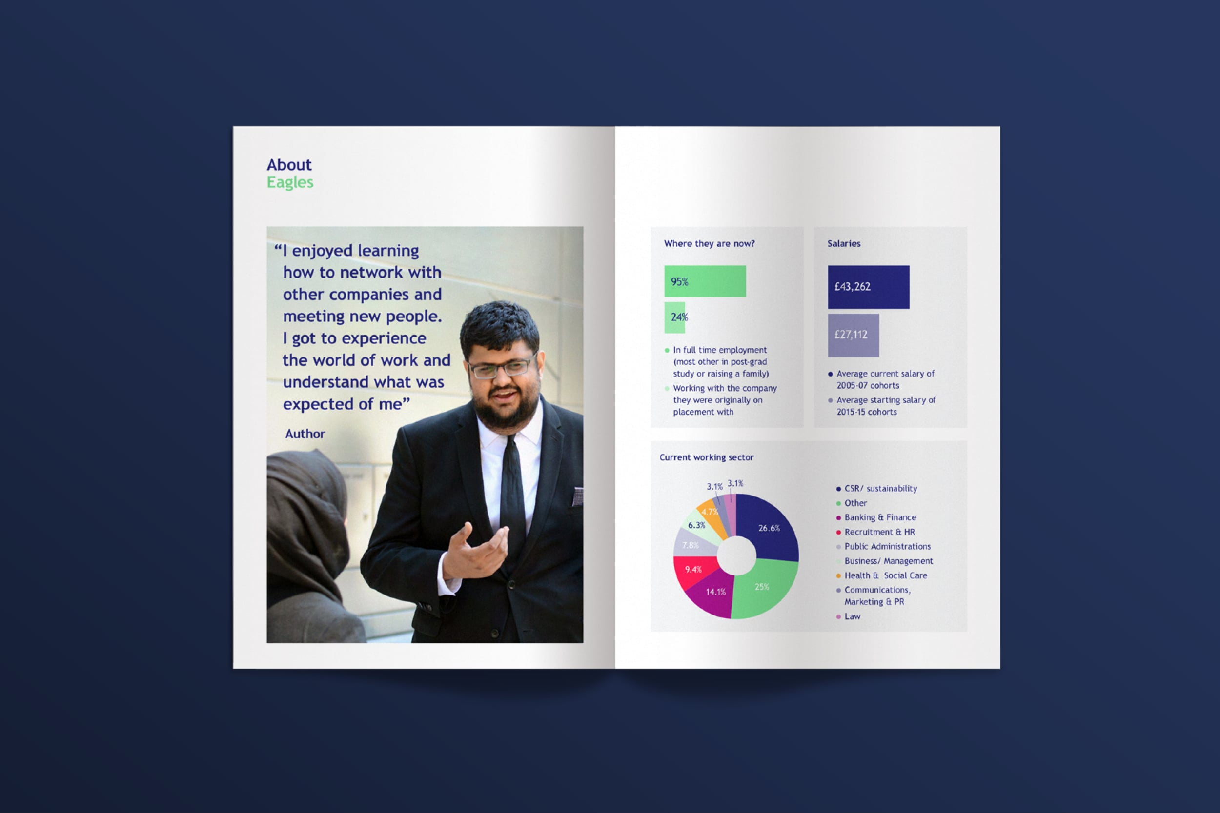 femke_nouters-booklet-print-design